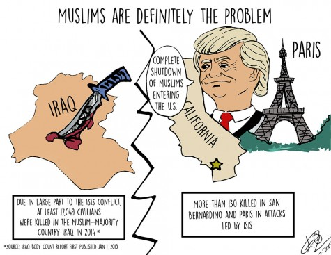Political cartoon: Muslims are definitely the problem