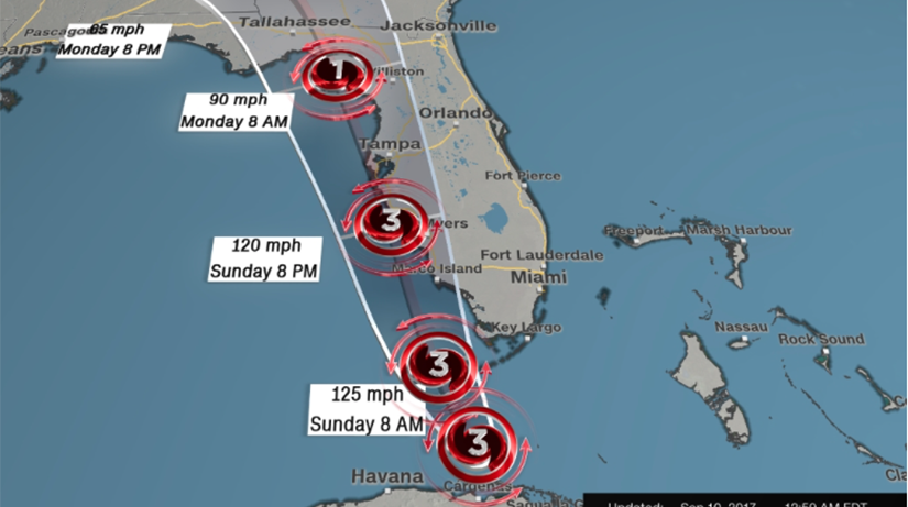 Hurricane+Irma+is+expected+to+make+landfall+in+Florida+the+morning+of+Sunday+Sept.+9.+