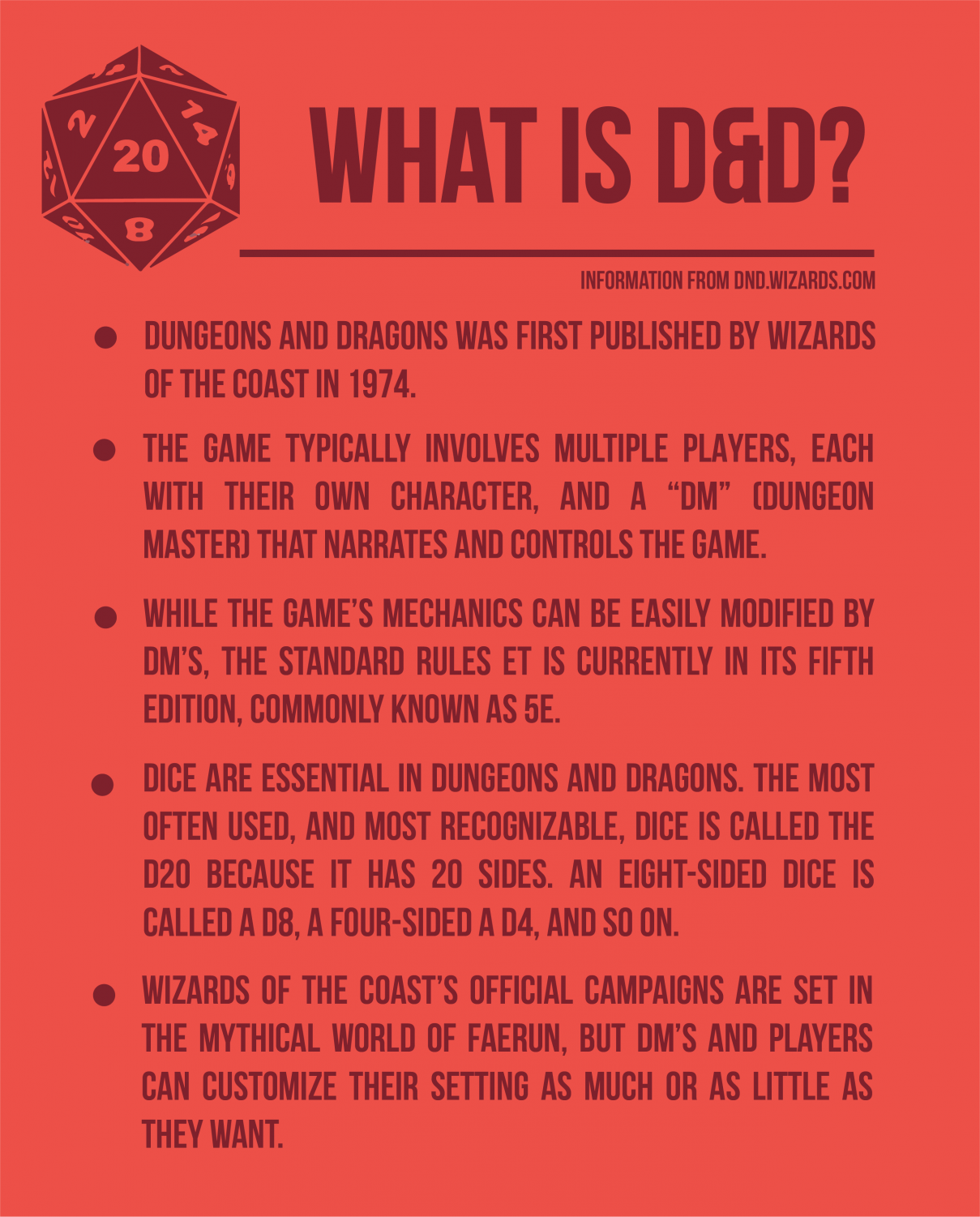 Information from the Dungeons and Dragons official site.