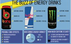 The Buzz of Energy Drinks